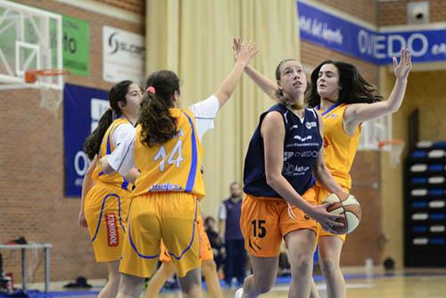 RESULTADOS DE CANTERA 21 Y 22 DE NOVIEMBRE – Oviedo Club Baloncesto