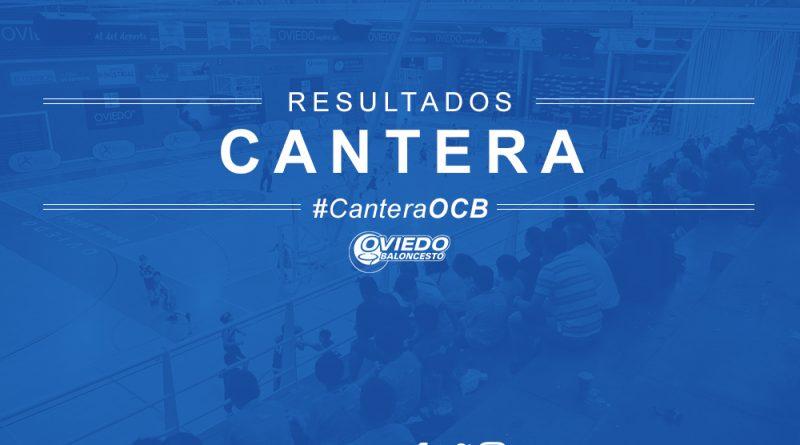 Resultados-cantera-800x445